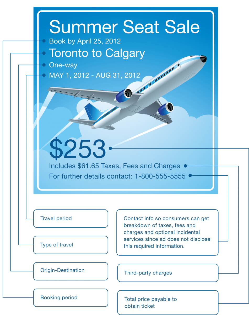 All-Inclusive Air Price Advertising: Brochure   Canadian ...