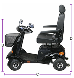 Figure 4 - Side view of scooter, text version available below.