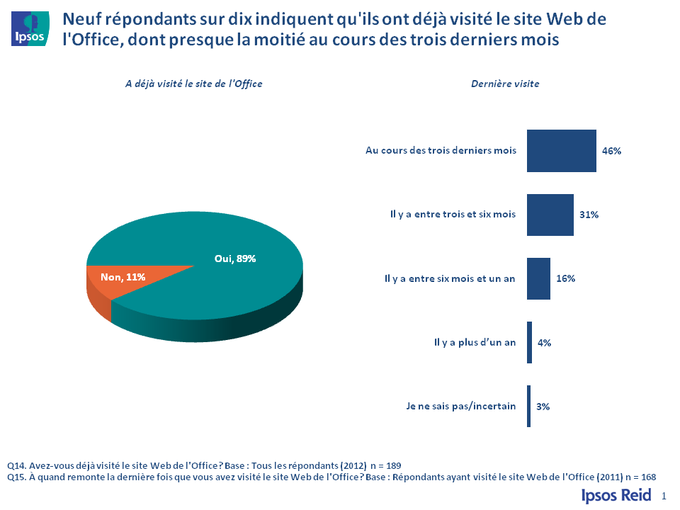 Fig 22 - Visité le site Web de l'Office, version texte disponible via le lien ci-dessous